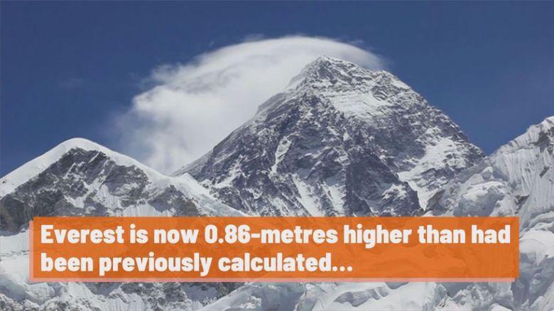 Mt Everest Grows