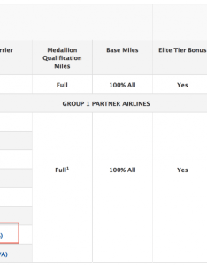 Virgin atlantic delta chart also and announce details of their new partnership rh thepointsguy