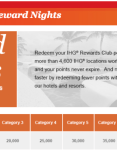 Ihg award chart also mersnoforum rh