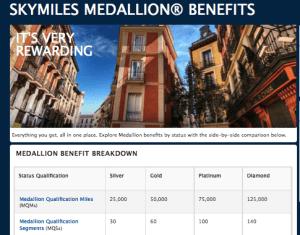 The Delta benefits for SkyMile Medallion.