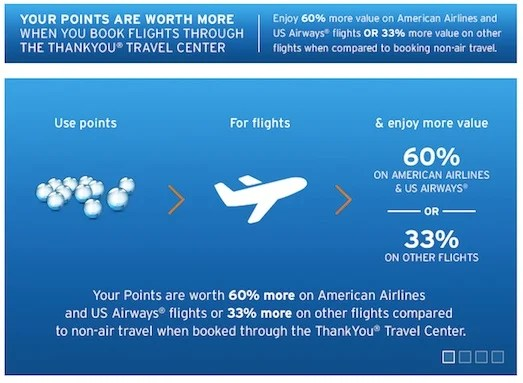 The Prestige now lets you redeem points at 1.6 cents each for AA/US flights.
