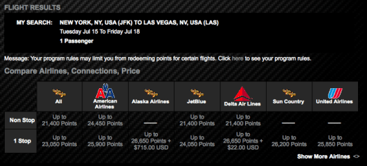 You can redeem 21,400 points to cover a roundtrip flight to Vegas.