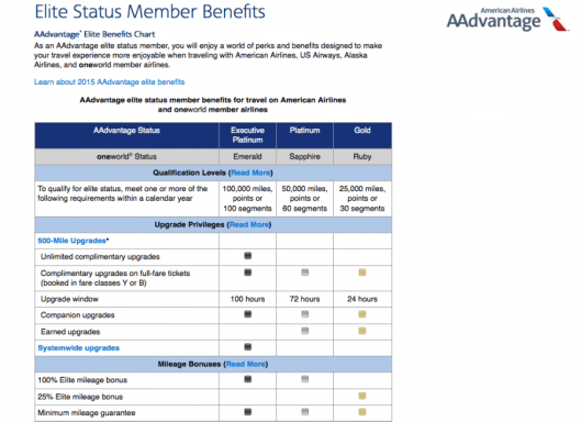 American Airlines generally offers only status challenges if you hold elite status on another airline.
