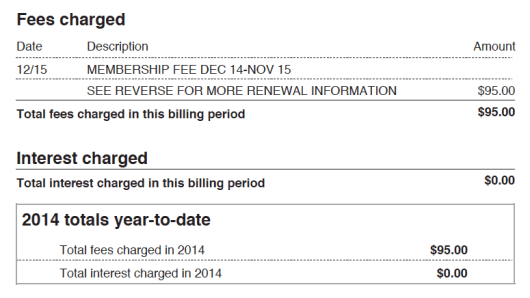 Incurring an annual fee to keep my Citi Hilton Reserve card is well worth it (in my opinion).