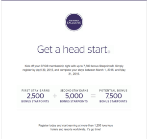 7,500 Starpoints is a fantastic jump start to anyone