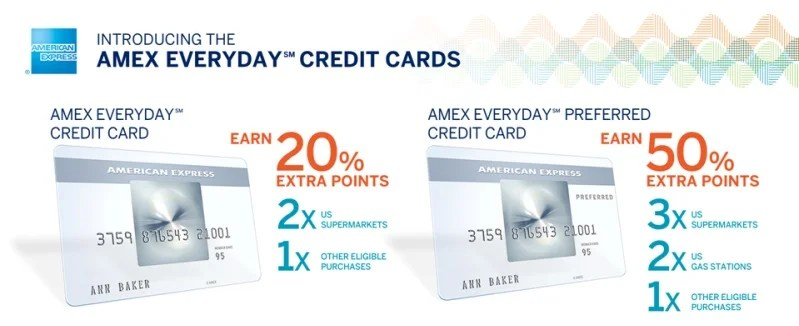 The EveryDay Preferred's 50% transaction bonus could be a great way to maximize your bonus points at grocery stores.