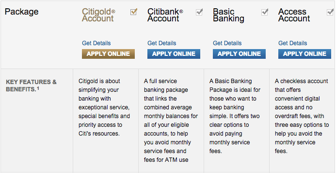 Citi's checking account lineup.