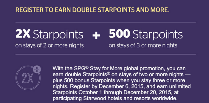 The fall 2015 SPG promo is offering double points on stays of 2 or more nights.