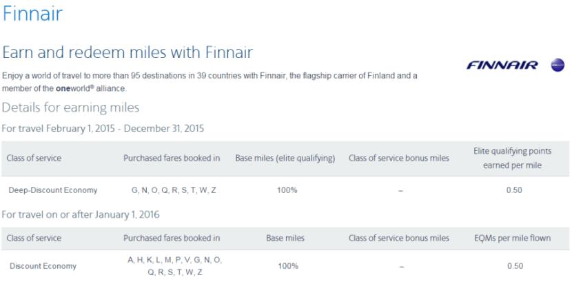 AA Finnair earnings chart