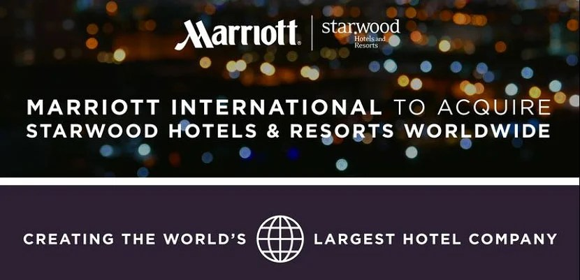 Marriott's plans to acquire Starwood was just one of the major pieces of points news last month.