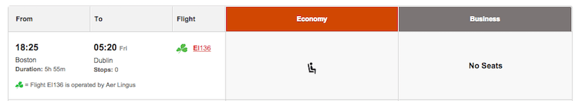 Use Qantas.com to find availability and either book using Qantas Points or call BA to book over the phone.