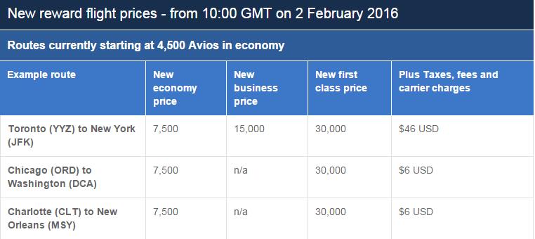 BA sample Avios chart change