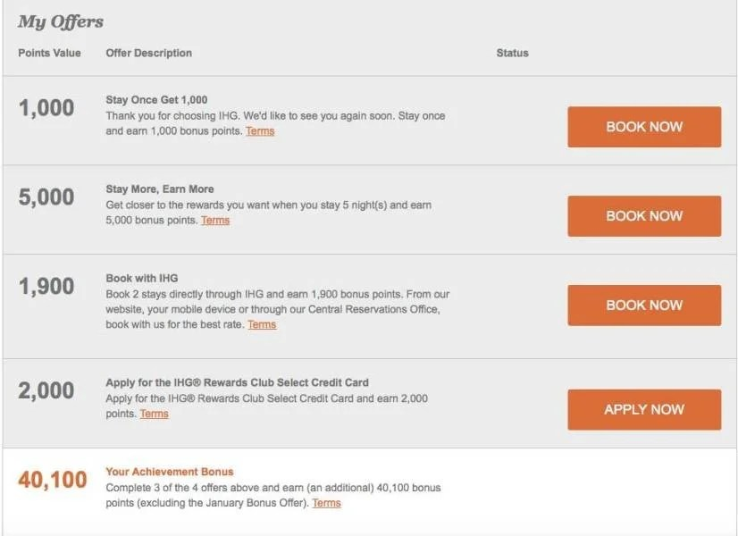 140,000 IHG Points from Two Nights and One Credit Card Bonus