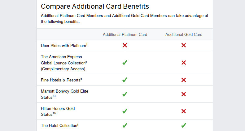 A table on Amex