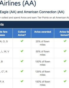 Ba earning on aa also crediting american airlines flights to british airways rh thepointsguy