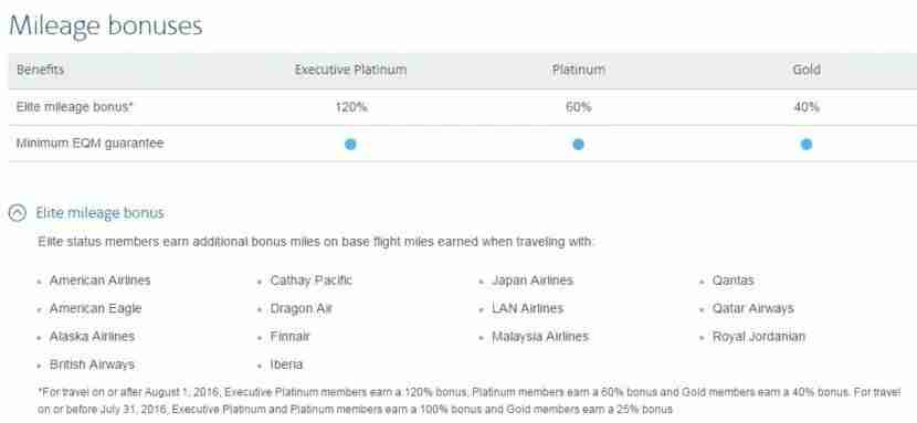 American Airlines Elite Status Mileage Bonuses after August 1 2016