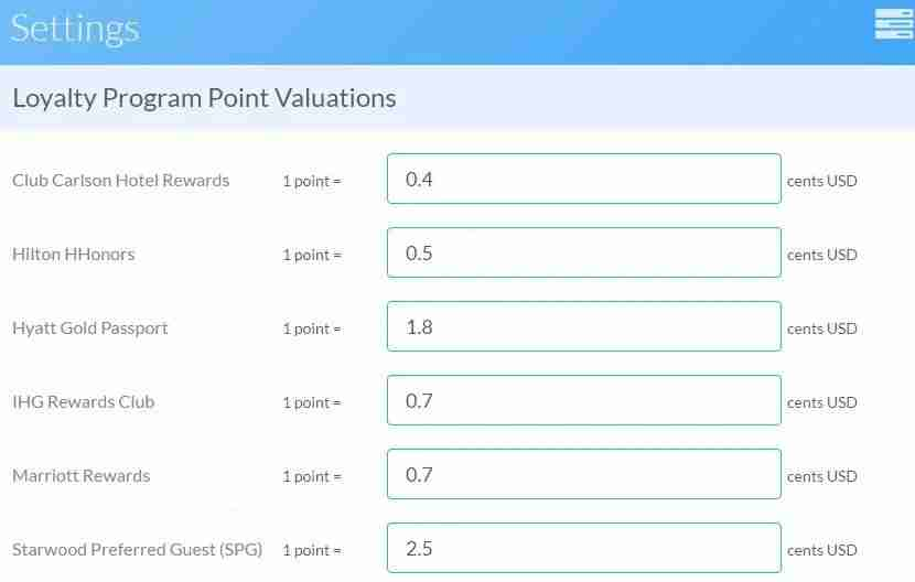 In the settings page, you can customize the valuations for various hotel points.