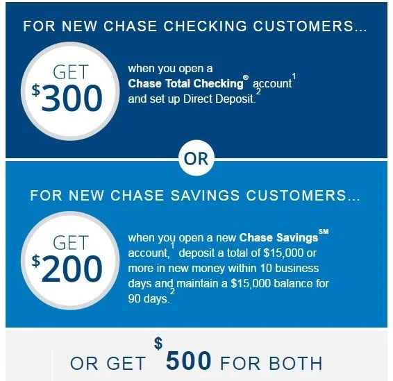 Beware of the restriction on these bonuses. Image courtesy of Chase.
