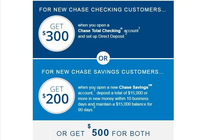 Up to $500 for Opening Chase Checking and Savings Accounts