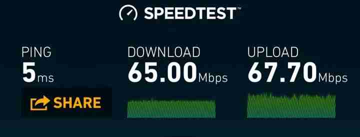 Internet speed test in the International First Class Lounge JFK.
