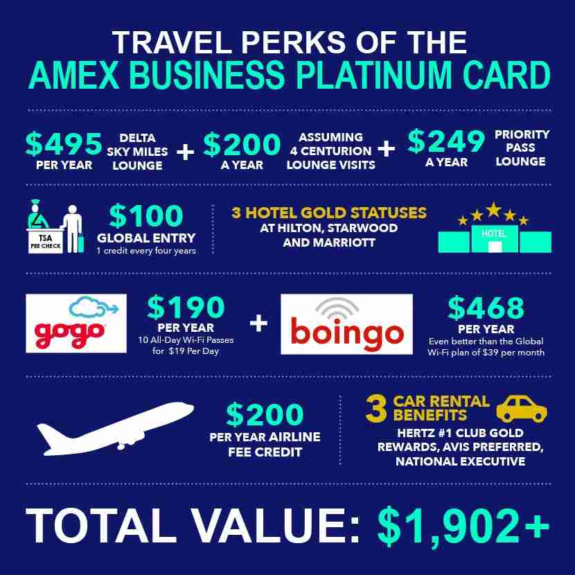 Amex-Business-Plat-Perks