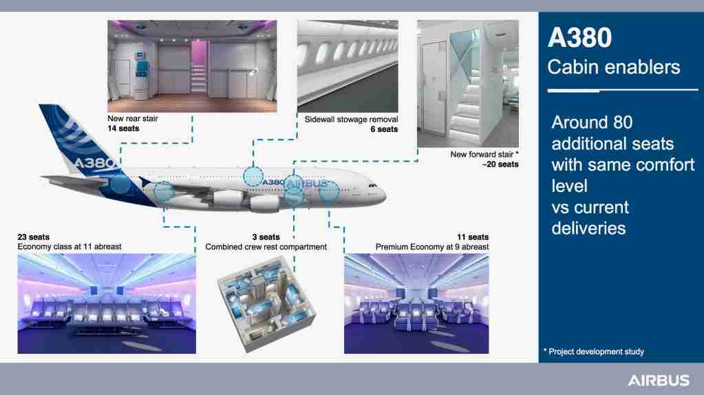 Airbus A380 Cabin Enablers. Image courtesy Airbus