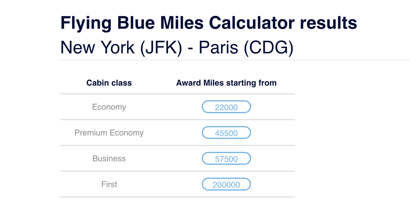 Air Mileage Calculator >> Flying Blue Nixes Award Charts Launches Price Calculator