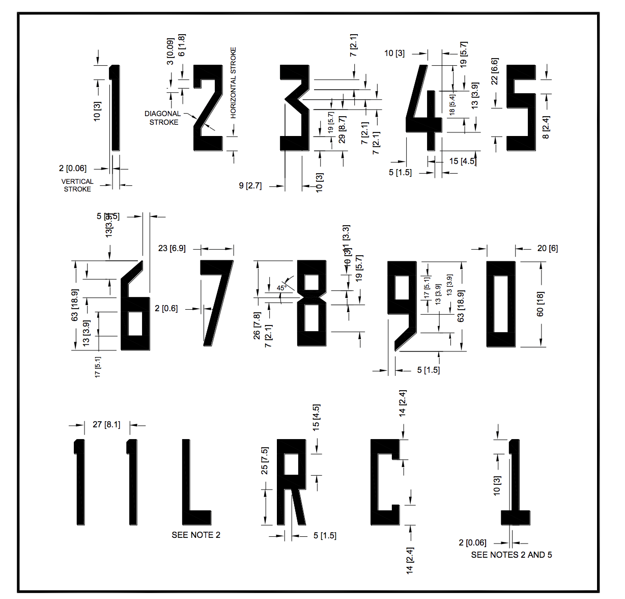 What Do Runway Numbers Mean?