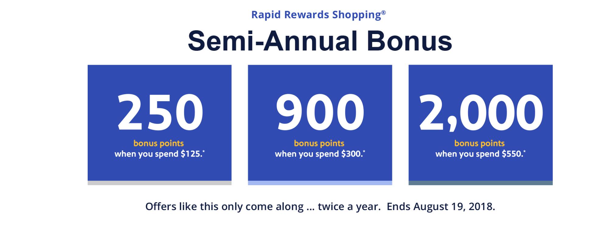 Earn Bonus Miles With Shopping Portal Back-To-School Promos