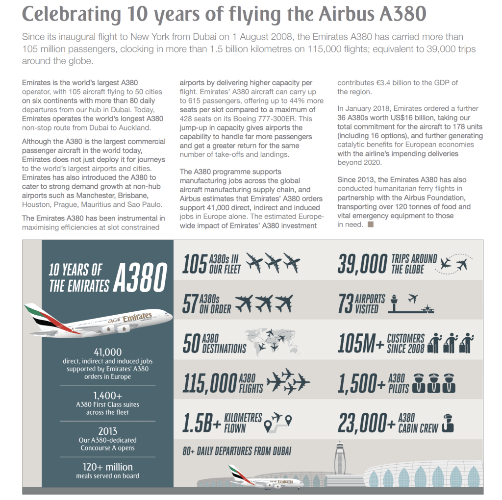 By the Numbers: 10 Years With the Emirates A380