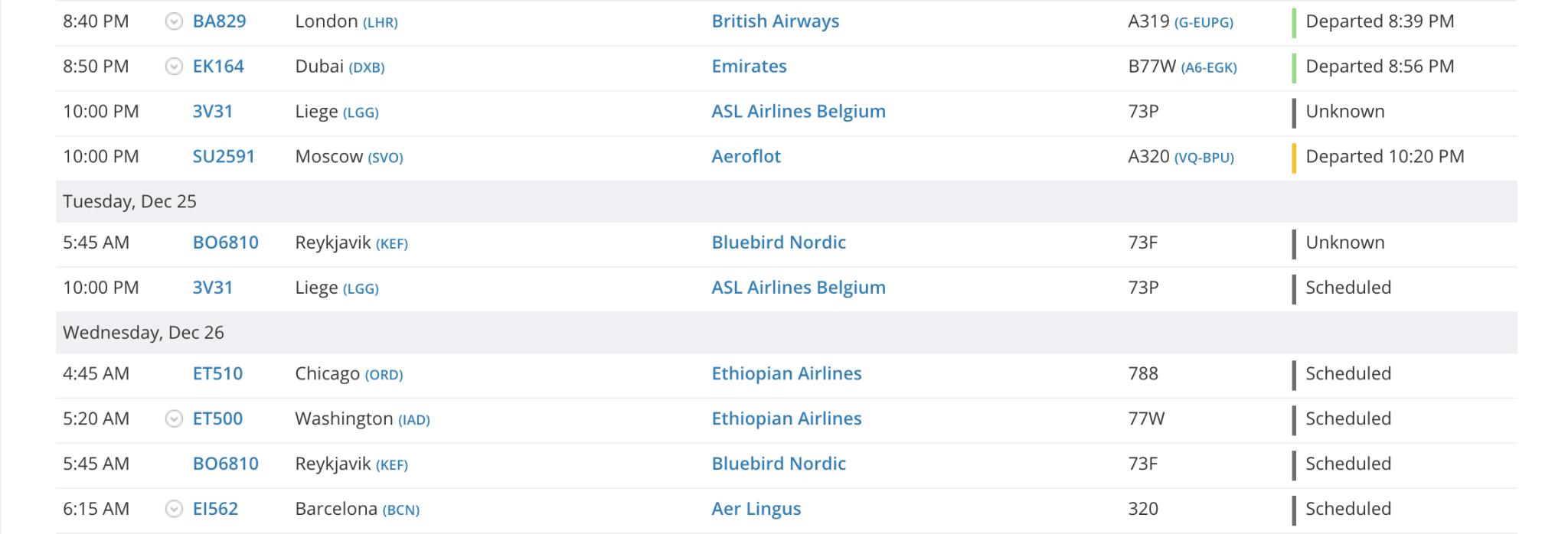 Dublin Arrivals (Image via Flightradar24)