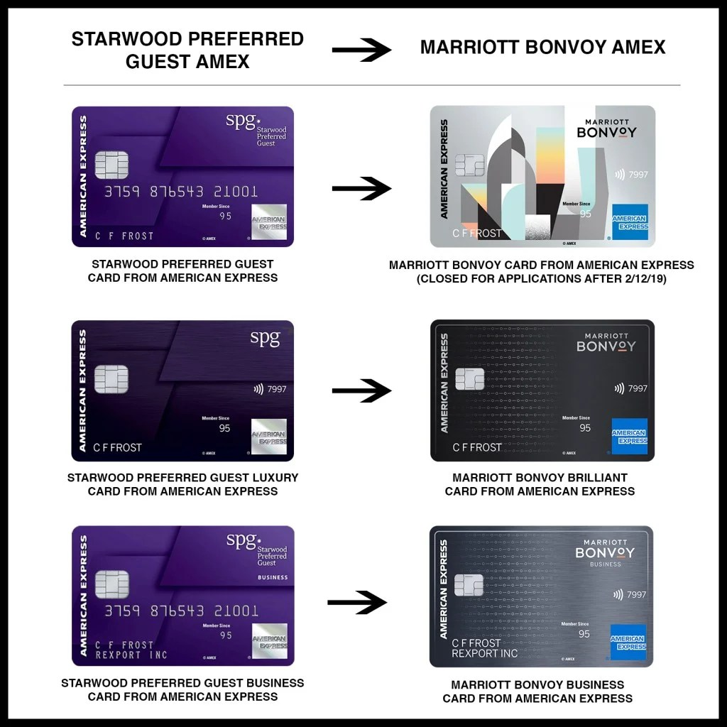 Faq About The New Marriott Bonvoy Credit Cards