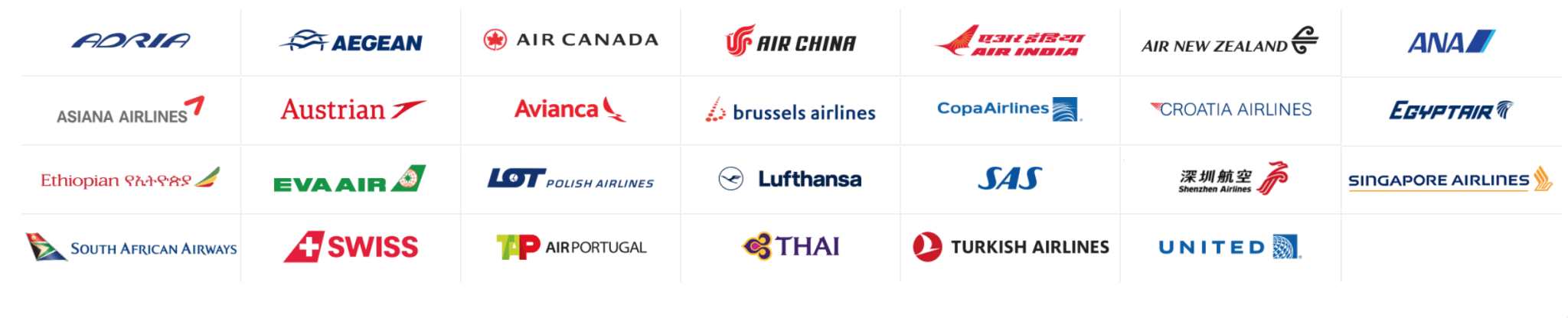 Star Alliance members (Image: Star Alliance)