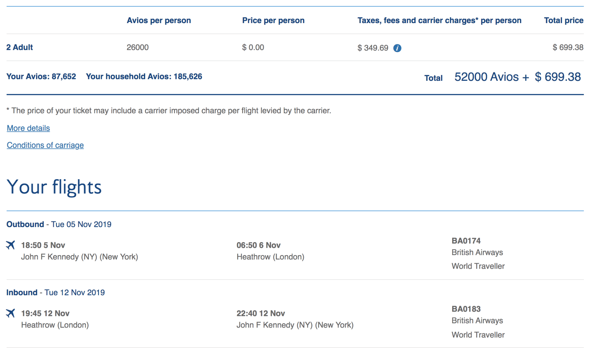 The taxes and fees for two economy award tickets on a round-trip British Airways itinerary from JFK to LHR is $700 in addition to the 52,000 Avios points.