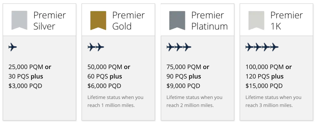 United Airlines Mileage Plus >> United Makes Big Changes To How We Earn Elite Status
