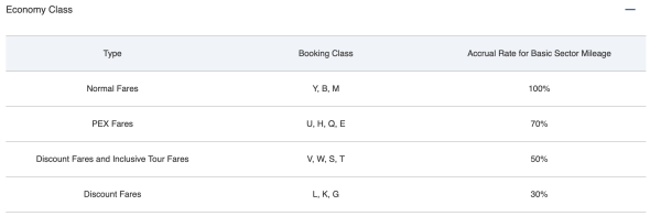 ANA United earning chart