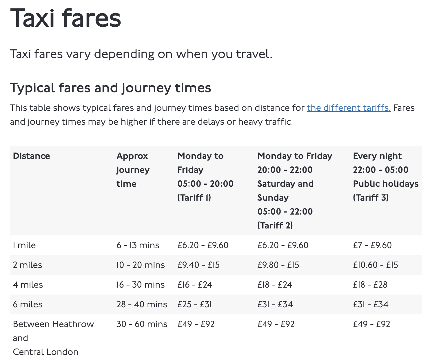Prices courtesy of the UK government.