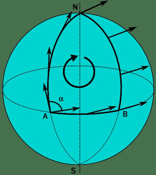 Black Hole Geometry