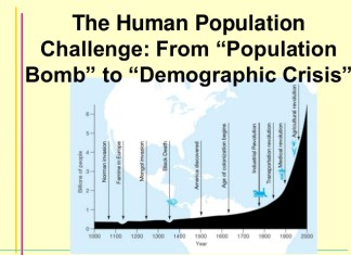 The looming population crisis