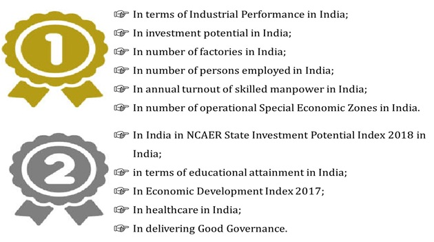 Strategy for the road to greater 10 million EMPLOYMENT, post COVID - Secured Techno – Economic Growth of Tamil Nadu