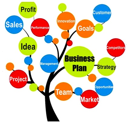 Enhanced Role of Experts on Sales Strategies & Financial Planning for National Reincarnation