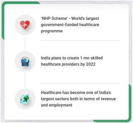 Unleashing Healthcare sector growth by Sustained Strategic management through Smart Secured Governance