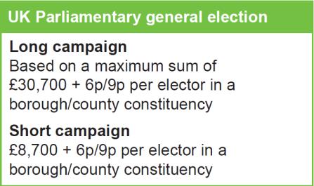Campaignlong short