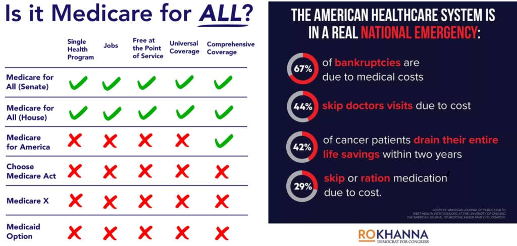 Only-Medicare-For-All-Addresses-The-Crisis-1024x488.jpg