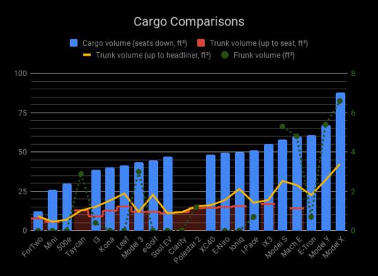 CargoComparisons3.png