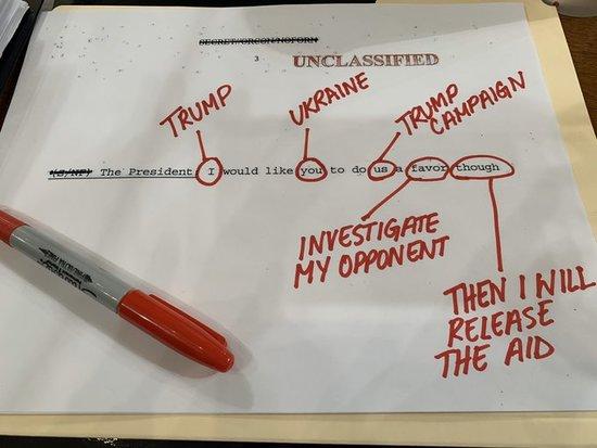 Congresswoman Mary Gay Scanlon ✔ @RepMGS Let me break this down for you... #DefendOurDemocracy #ImpeachmentDebate