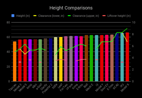 HeightComparisons3.png