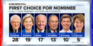 Turn on images to see this CBS News polling graphic.