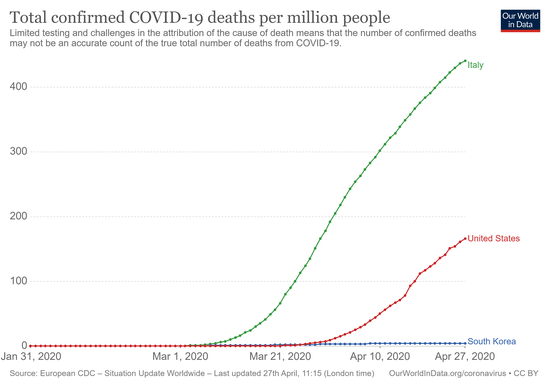total-covid-deaths-per-million.png