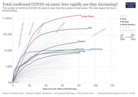 covid-confirmed-cases-since-100th-case2.png
